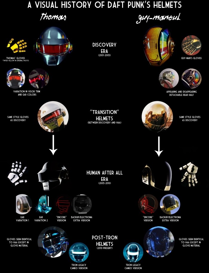 Daft-Punk-A-Visual-History-Large