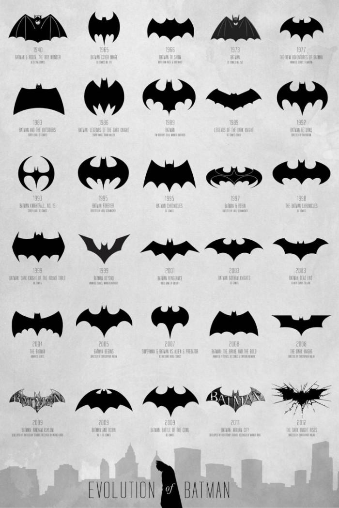 logo-batman-evolution-comunicadores-749x1123